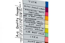Card Set (Wallet): Grayson Perry Art Quality Gauge
