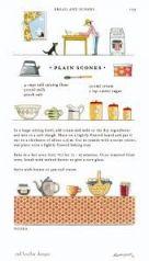 Tea Towel (Red Tractor Designs): Scones Recipe